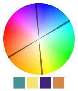 Schemat tetrada kolorów