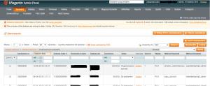 Raport sprzedaży Magento