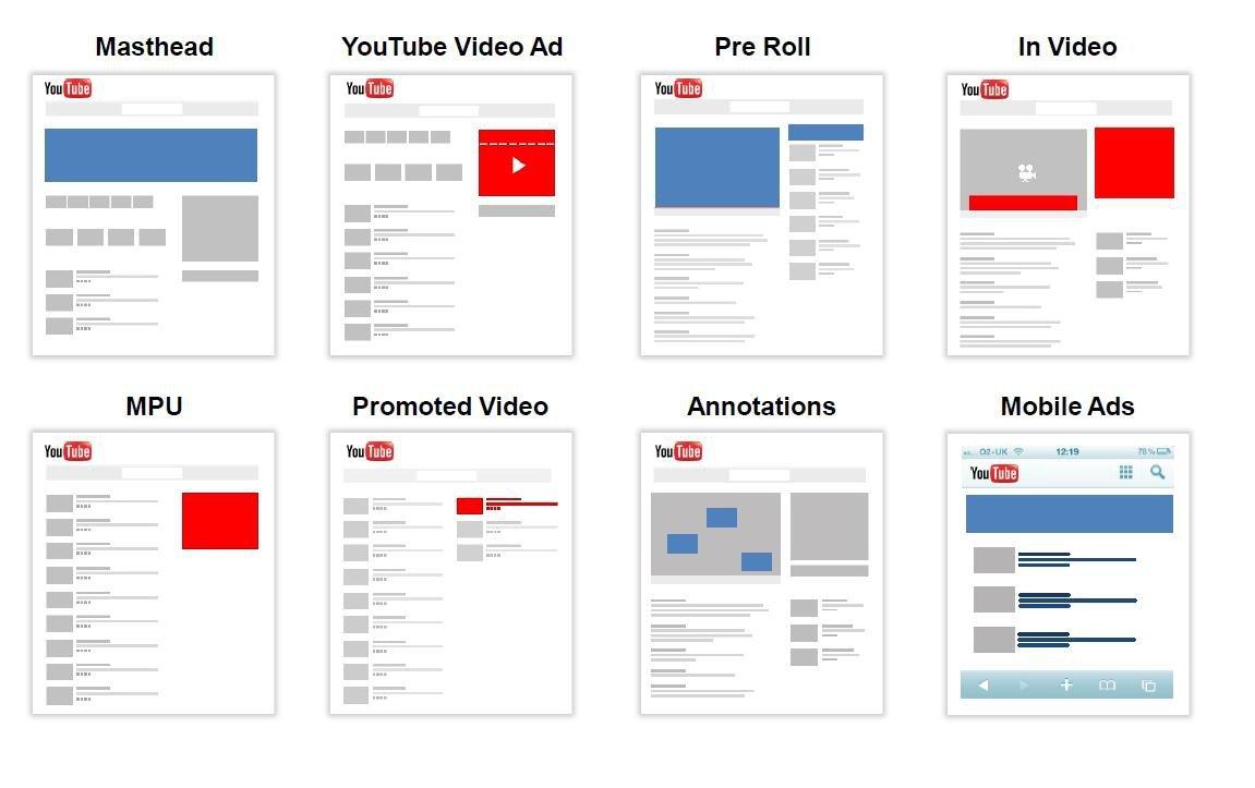 Oferta przestrzeni reklamowych w YouTube